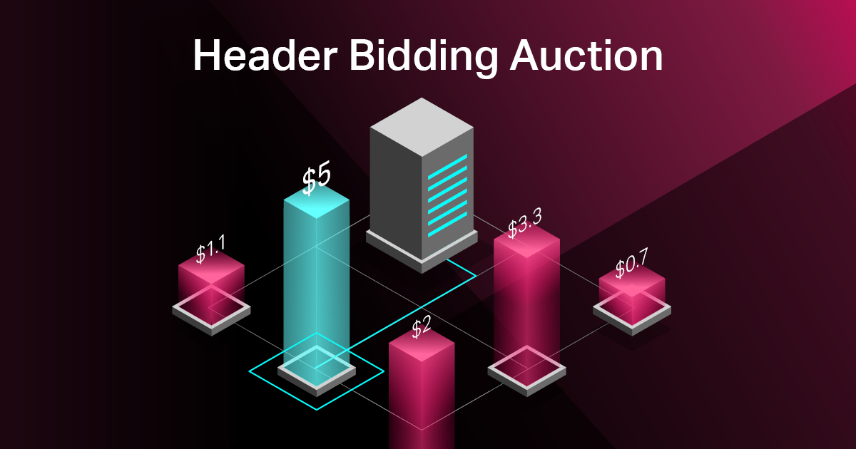 How Header Bidding Auction Works