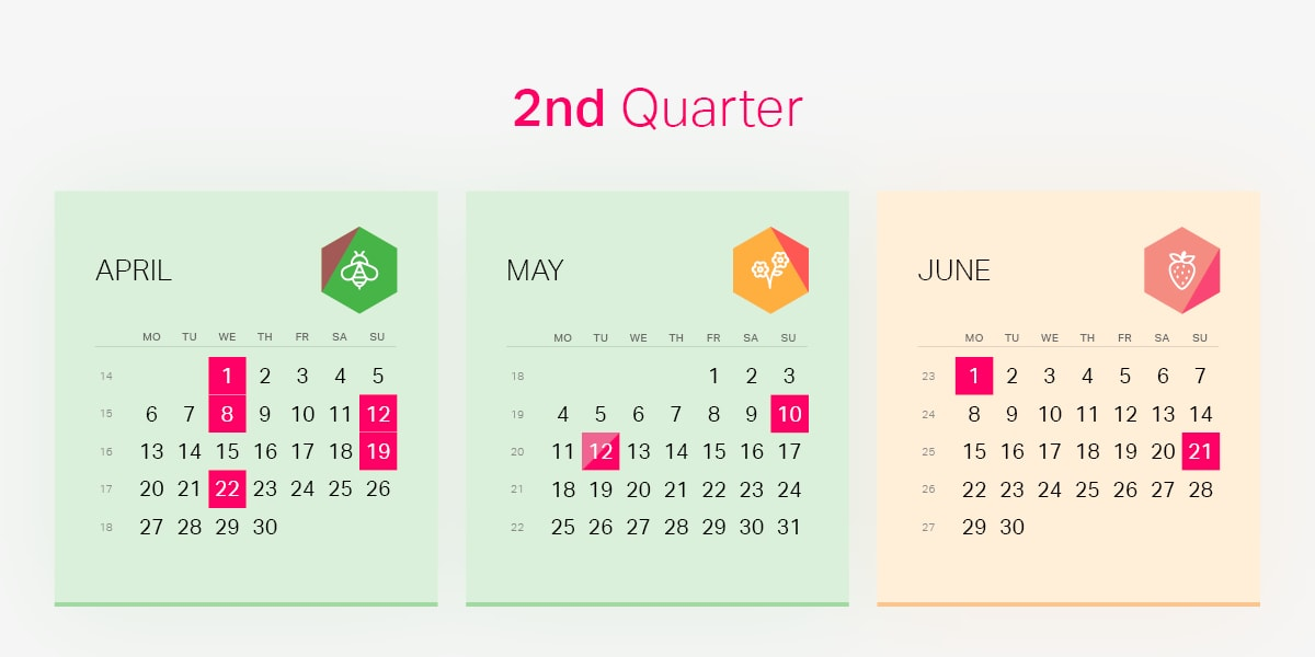 Important Dates Of 2nd Quarter In 2020