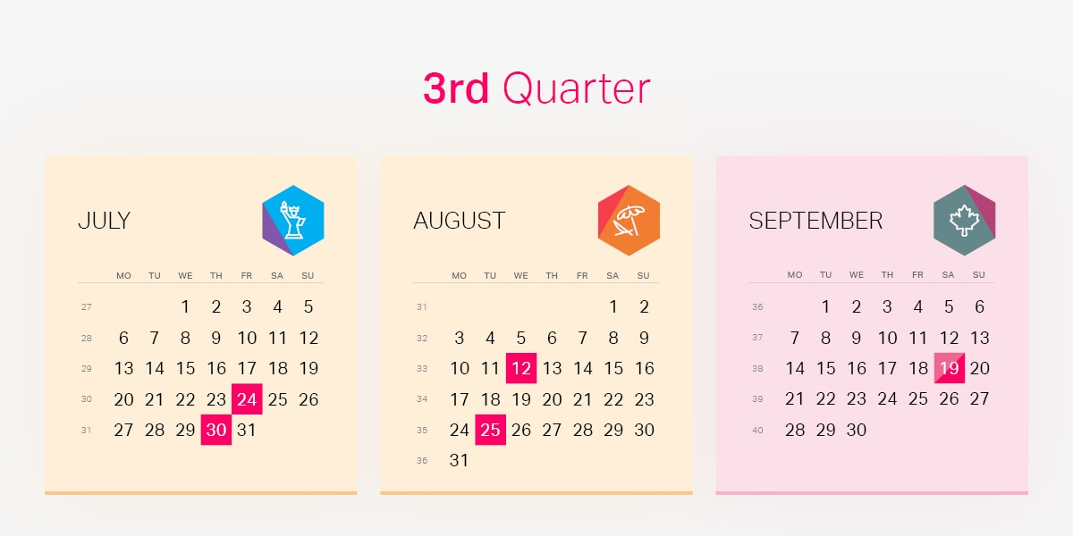 Important Dates Of 3rd Quarter In 2020