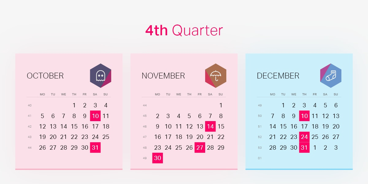 Important Dates Of 4th Quarter In 2020